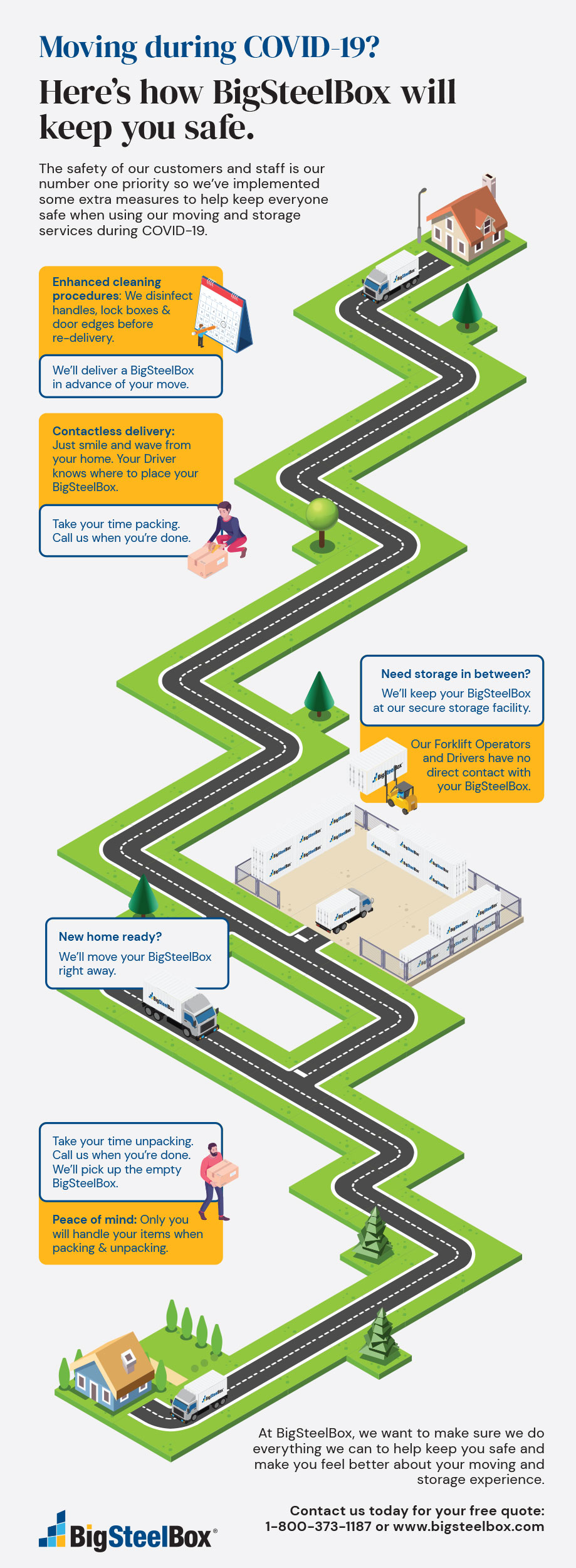 Infographic - How BigSteelBox makes moving safe during covid-19