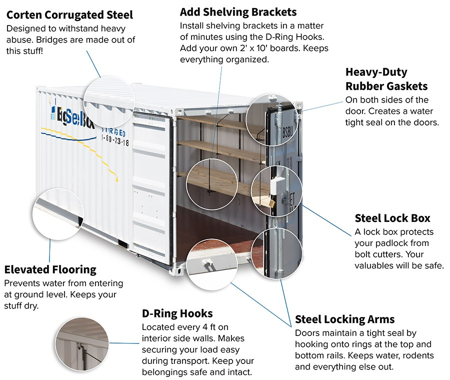Infographic: BigSteelBox Shipping Container Features